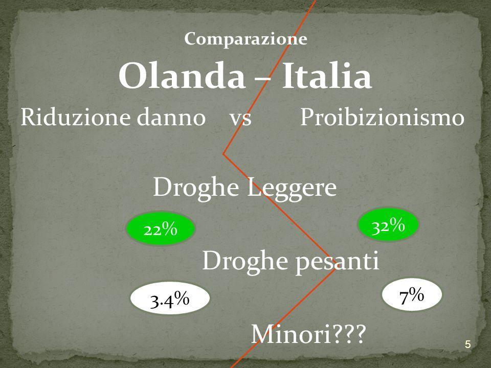 Olanda – Italia Droghe Leggere Droghe pesanti Minori