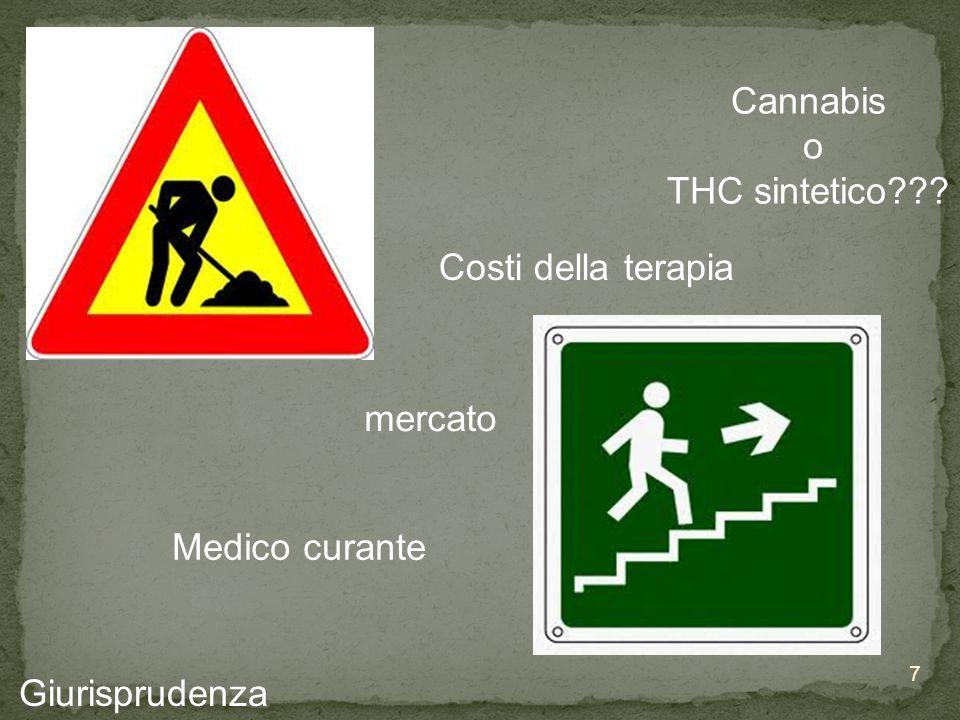 Cannabis o THC sintetico Costi della terapia mercato Medico curante Giurisprudenza