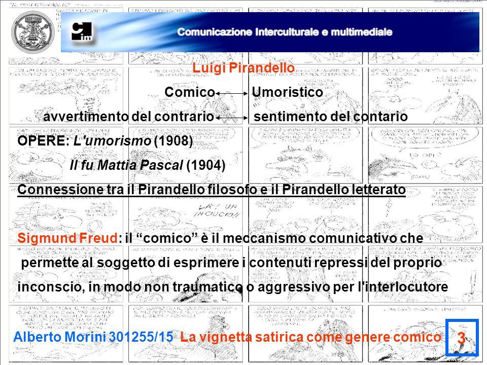 3 Luigi Pirandello Comico Umoristico