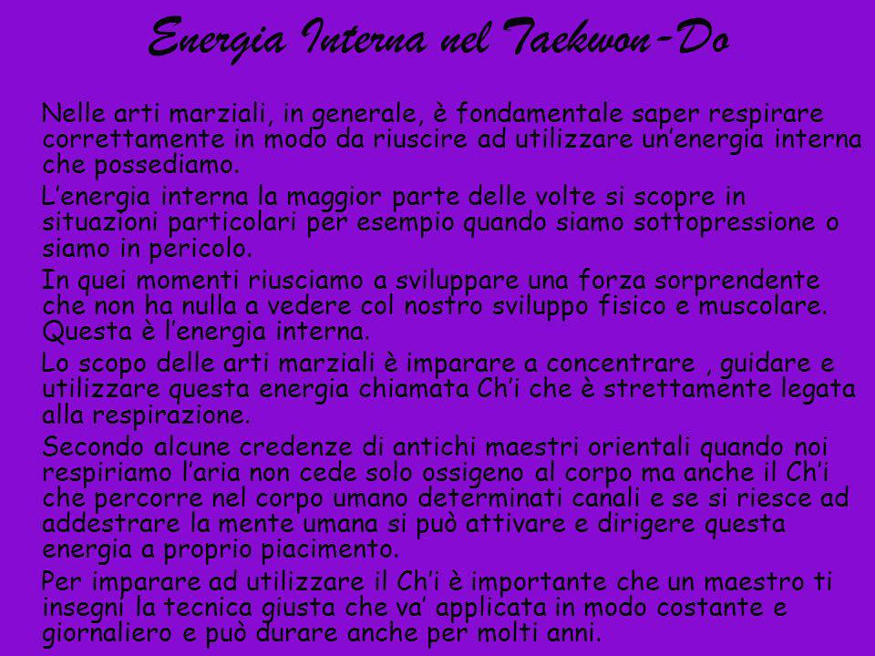 Energia Interna nel Taekwon-Do