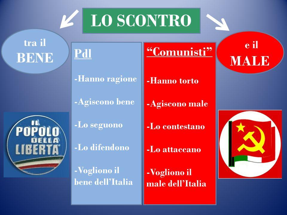 LO SCONTRO e il MALE Comunisti Pdl tra il BENE -Hanno ragione