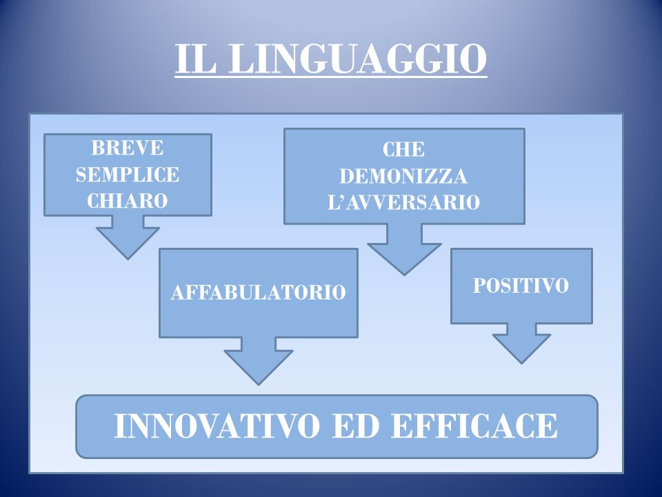INNOVATIVO ED EFFICACE