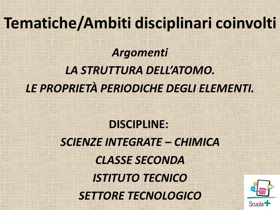 Tematiche/Ambiti disciplinari coinvolti