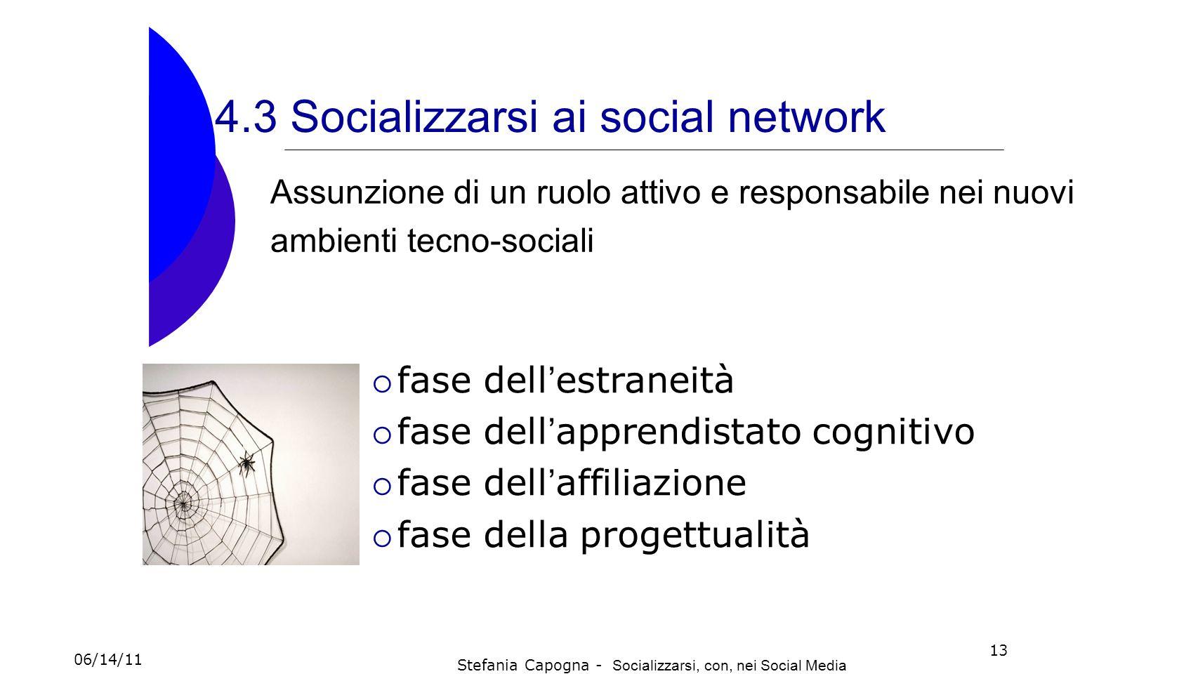 4.3 Socializzarsi ai social network