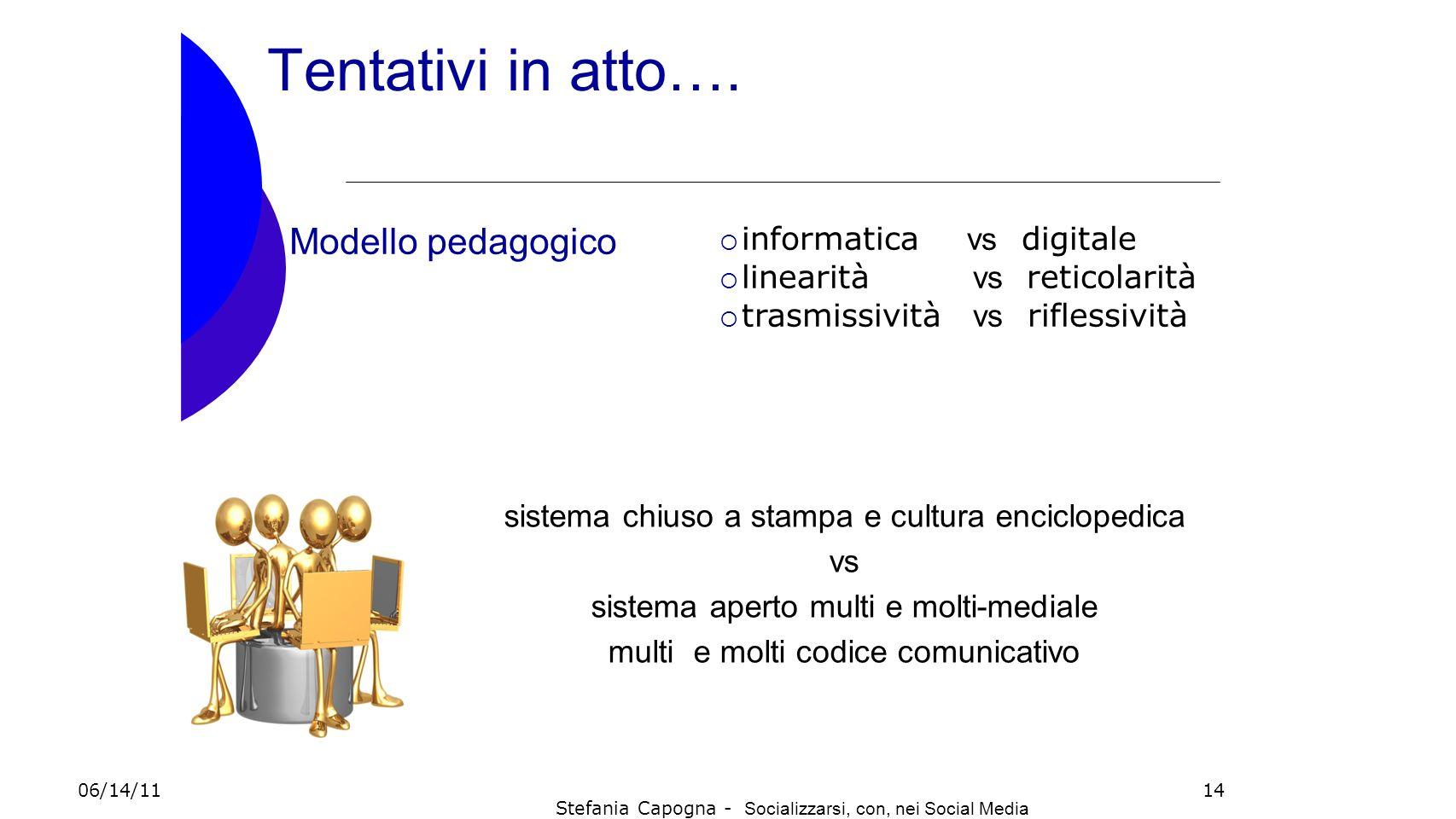 Tentativi in atto…. Modello pedagogico informatica vs digitale