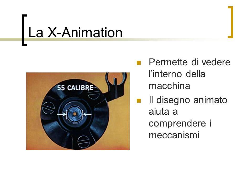 La X-Animation Permette di vedere l'interno della macchina