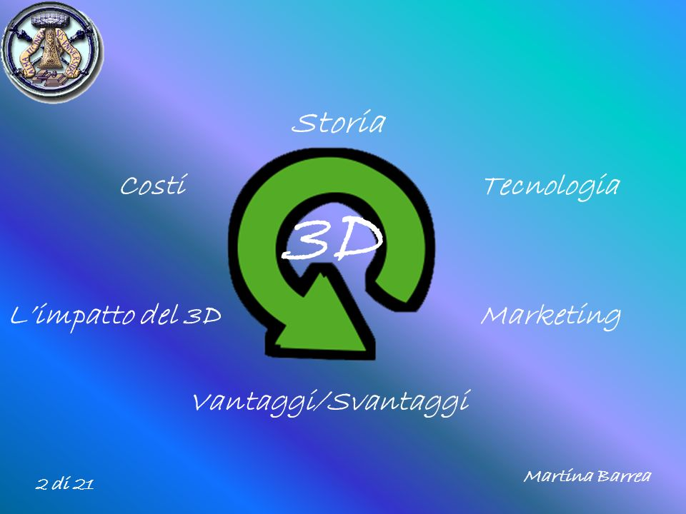 3D Storia Costi Tecnologia L'impatto del 3D Marketing