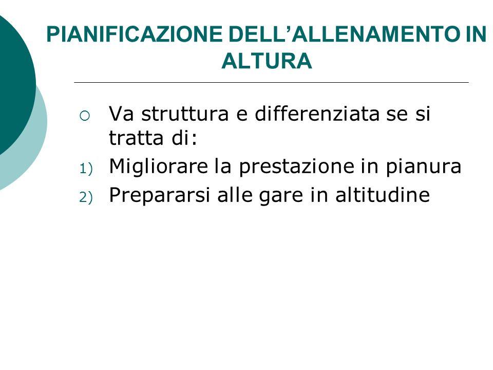 PIANIFICAZIONE DELL'ALLENAMENTO IN ALTURA