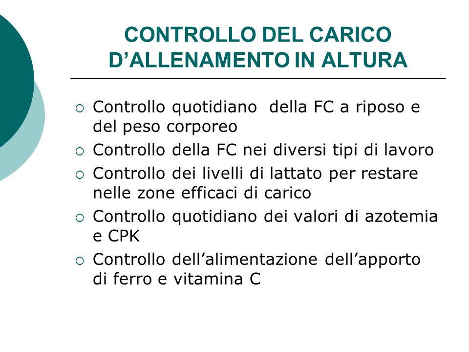 CONTROLLO DEL CARICO D'ALLENAMENTO IN ALTURA