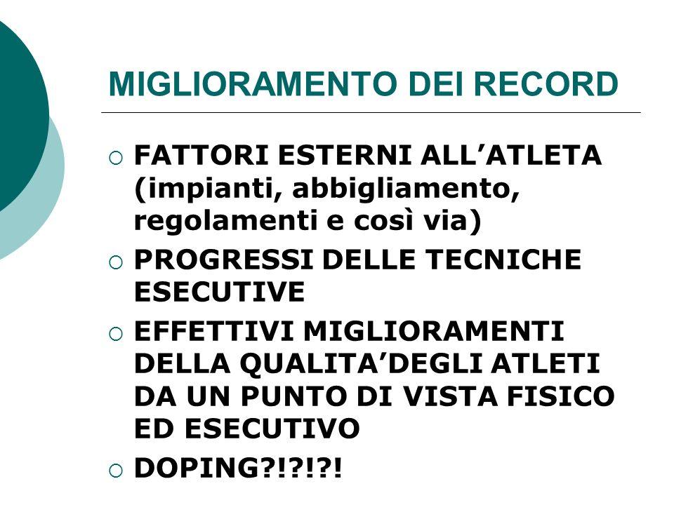 MIGLIORAMENTO DEI RECORD