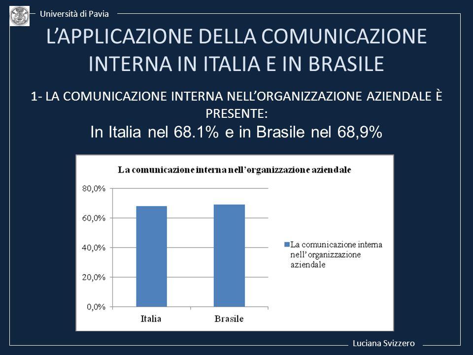 L'APPLICAZIONE DELLA COMUNICAZIONE INTERNA IN ITALIA E IN BRASILE
