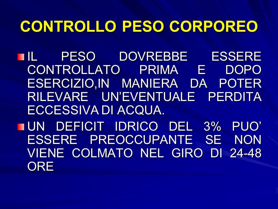 CONTROLLO PESO CORPOREO
