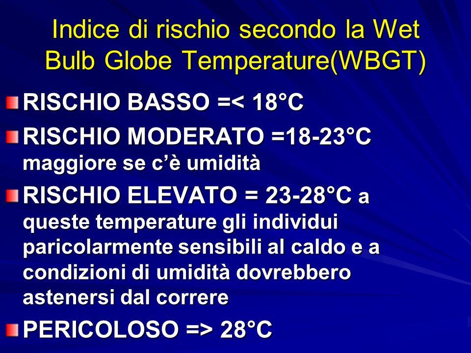Indice di rischio secondo la Wet Bulb Globe Temperature(WBGT)