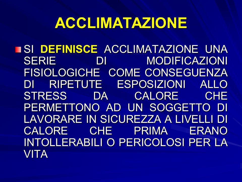 ACCLIMATAZIONE