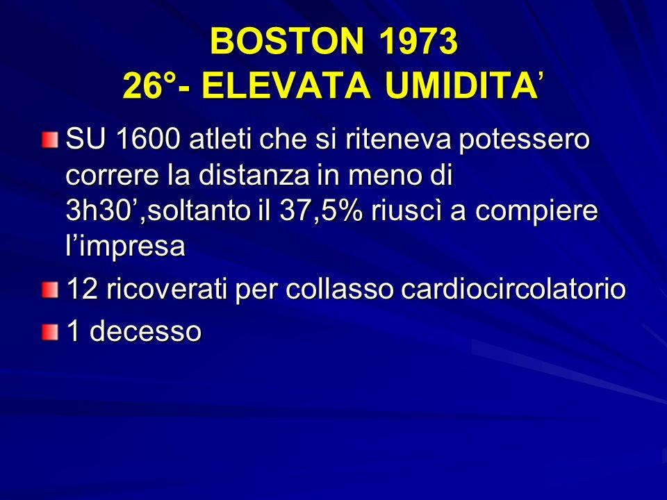 BOSTON 1973 26°- ELEVATA UMIDITA'