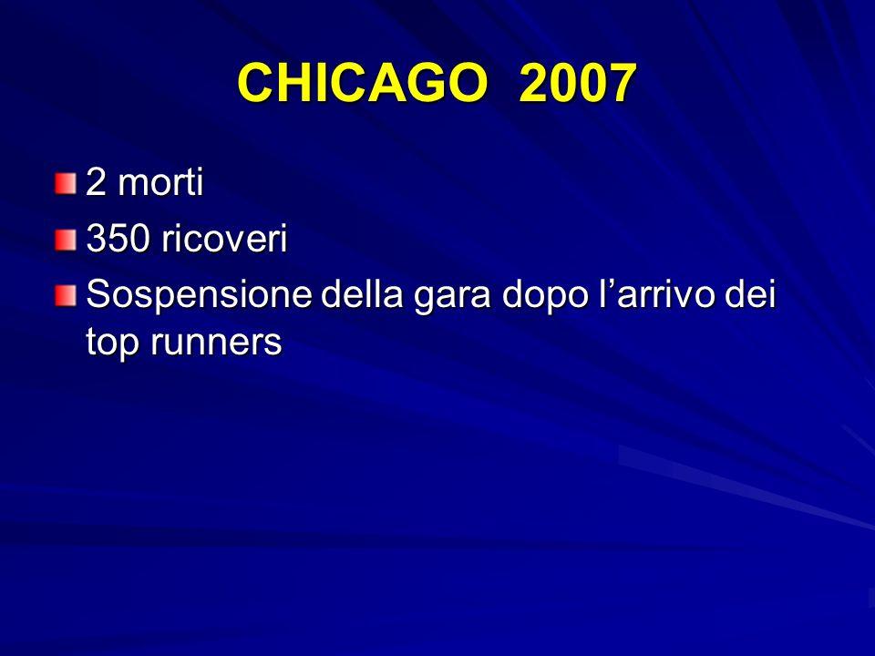 CHICAGO 2007 2 morti 350 ricoveri