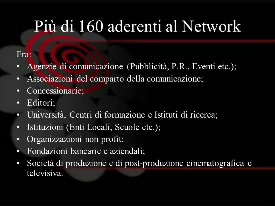 Più di 160 aderenti al Network