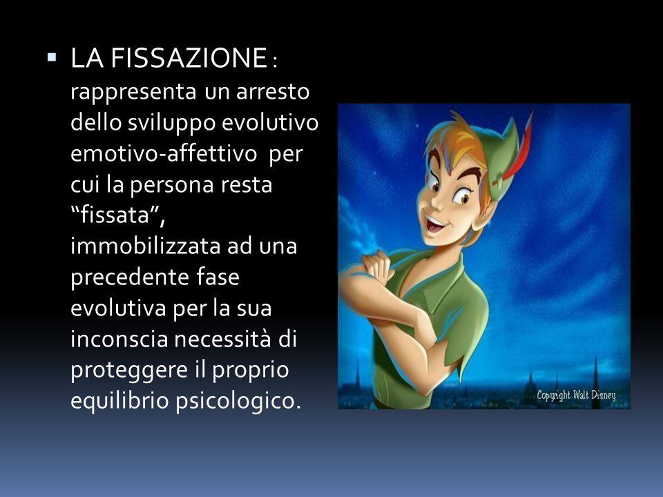 LA FISSAZIONE : rappresenta un arresto dello sviluppo evolutivo emotivo-affettivo per cui la persona resta fissata , immobilizzata ad una precedente fase evolutiva per la sua inconscia necessità di proteggere il proprio equilibrio psicologico.