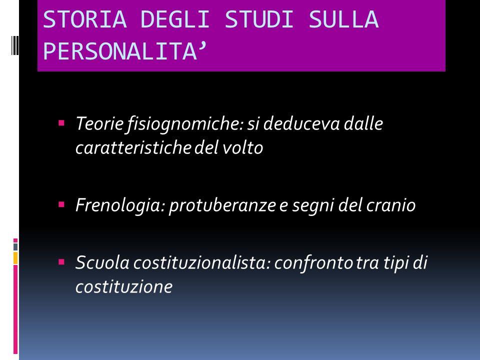 STORIA DEGLI STUDI SULLA PERSONALITA'