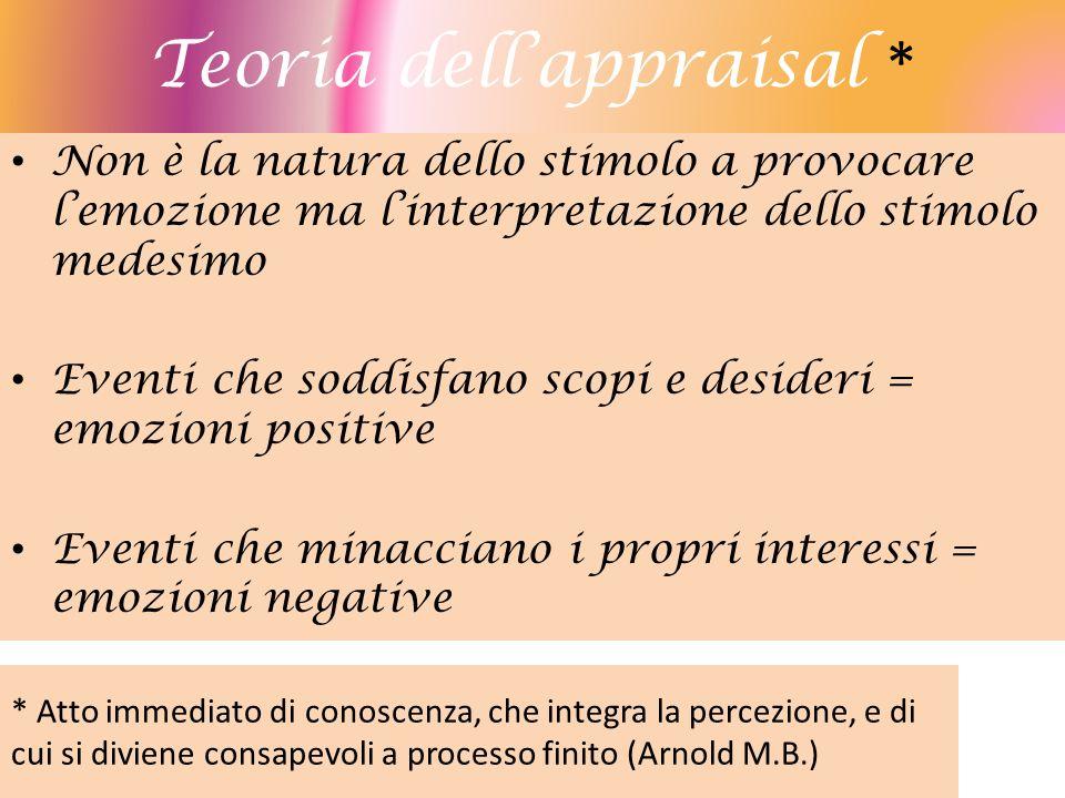 Teoria dell'appraisal *