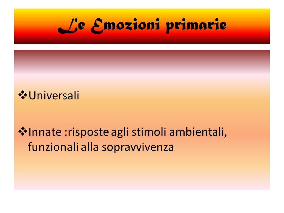 Le Emozioni primarie Universali