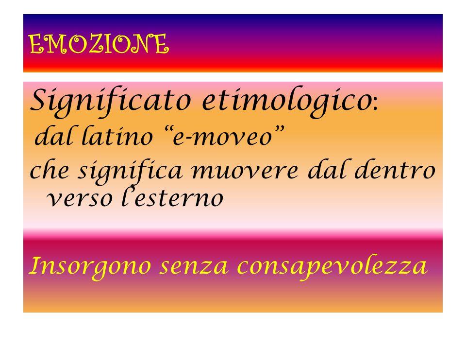 Significato etimologico: