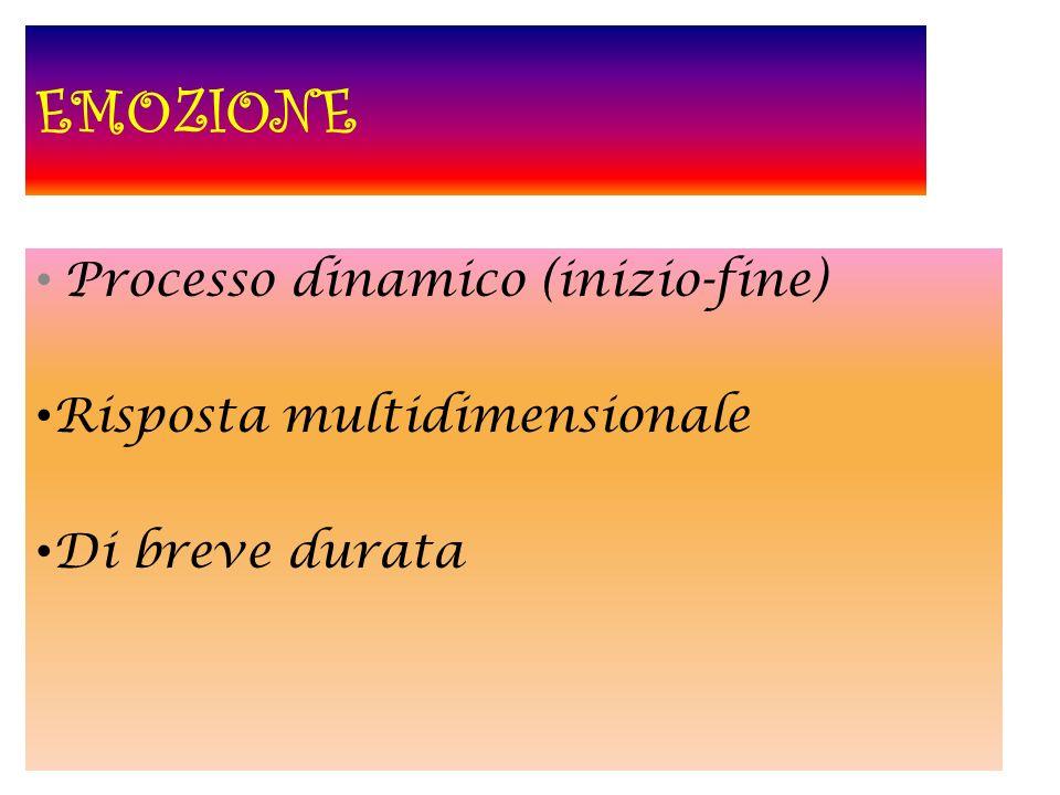 EMOZIONE Processo dinamico (inizio-fine) Risposta multidimensionale