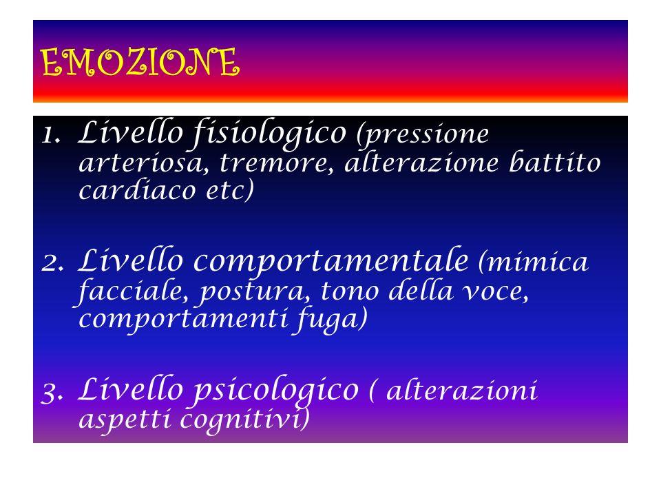 EMOZIONE Livello fisiologico (pressione arteriosa, tremore, alterazione battito cardiaco etc)