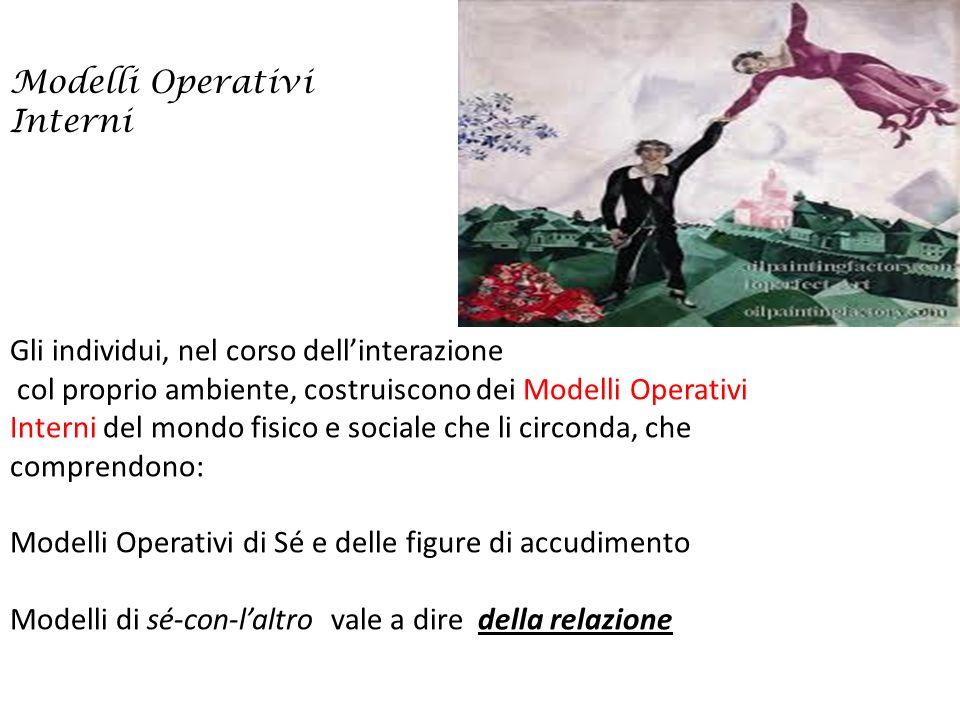Modelli Operativi Interni