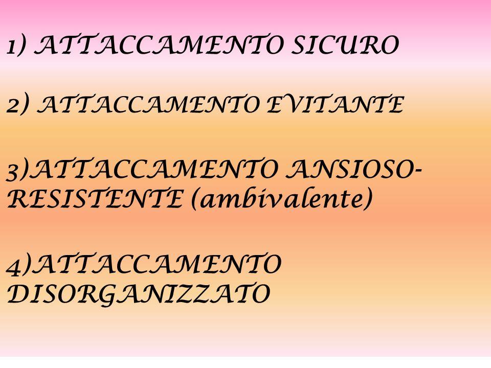 1) ATTACCAMENTO SICURO 2) ATTACCAMENTO EVITANTE 3)ATTACCAMENTO ANSIOSO-RESISTENTE (ambivalente) 4)ATTACCAMENTO DISORGANIZZATO