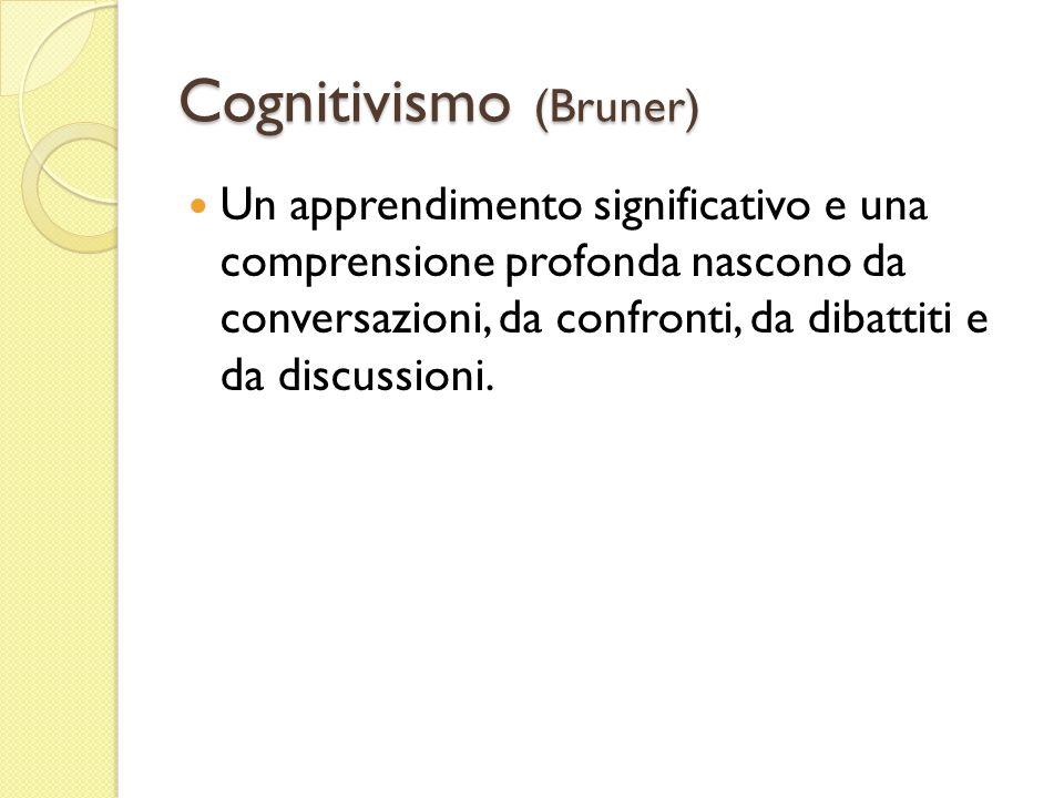 Cognitivismo (Bruner)