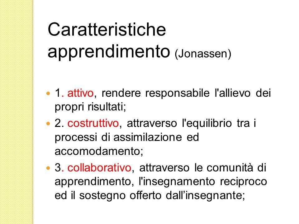 Caratteristiche apprendimento (Jonassen)