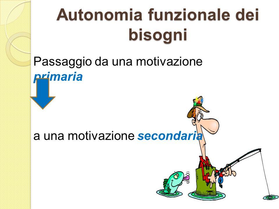 Autonomia funzionale dei bisogni