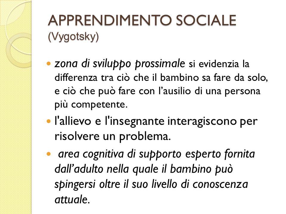APPRENDIMENTO SOCIALE (Vygotsky)