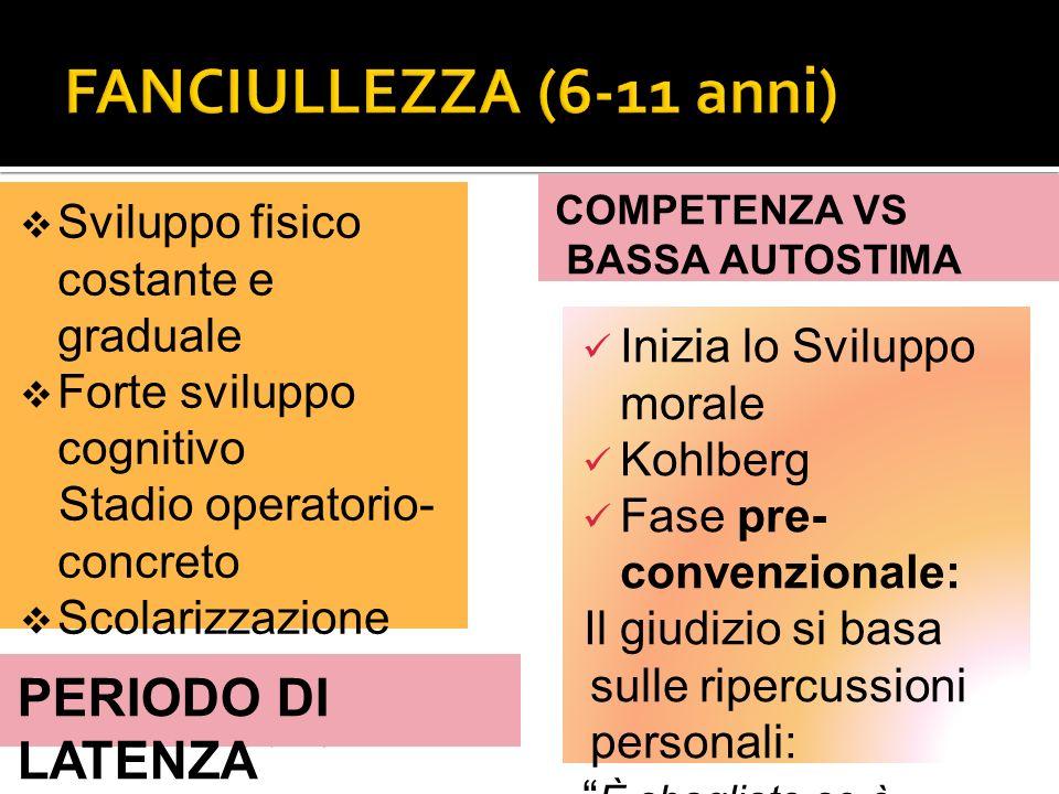 FANCIULLEZZA (6-11 anni) Periodo di latenza
