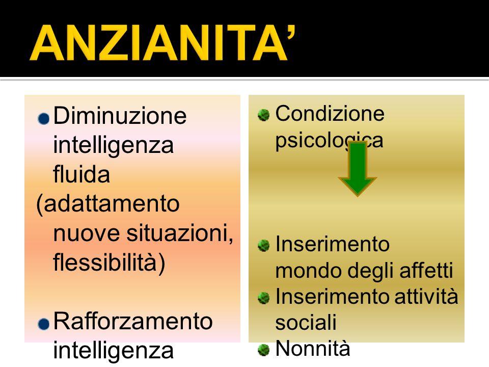 ANZIANITA' Diminuzione intelligenza fluida