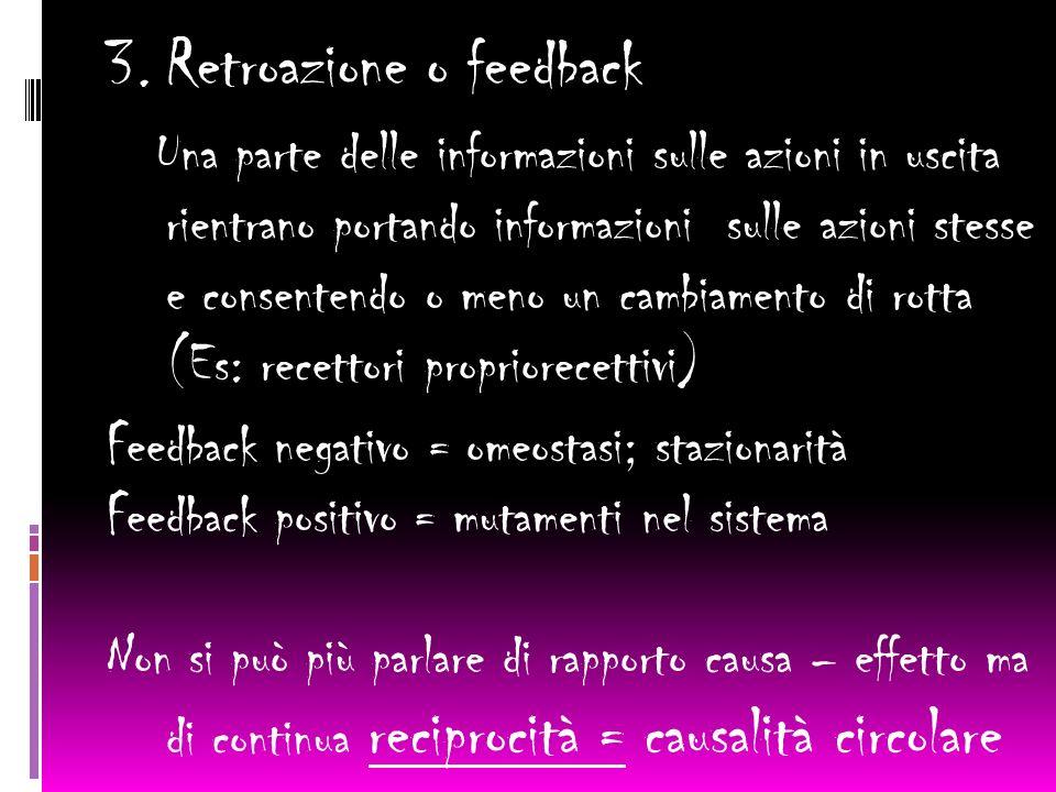 Retroazione o feedback