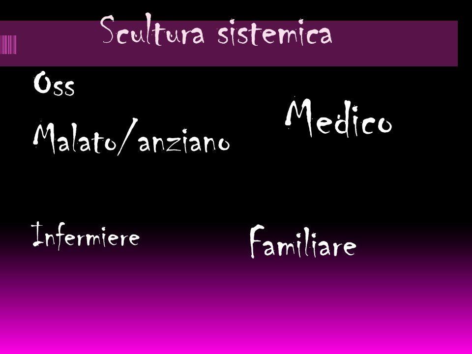 Scultura sistemica Oss Malato/anziano Medico Infermiere Familiare