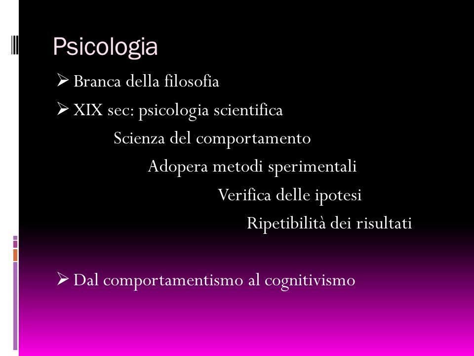 Psicologia Branca della filosofia XIX sec: psicologia scientifica