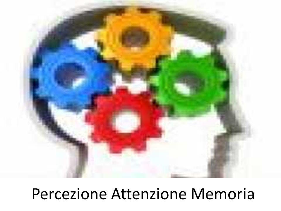 Percezione Attenzione Memoria