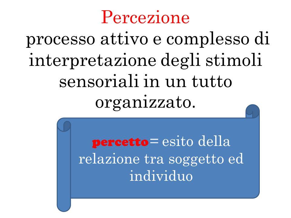 percetto = esito della relazione tra soggetto ed individuo
