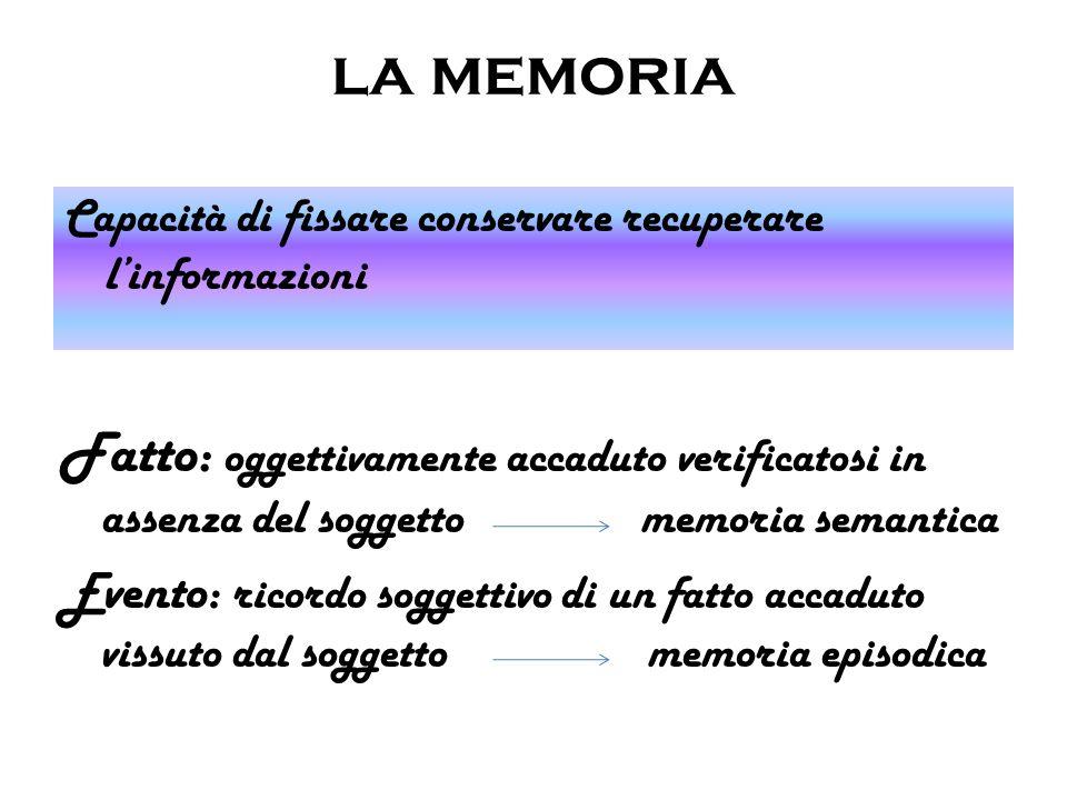 la memoria Capacità di fissare conservare recuperare l'informazioni.