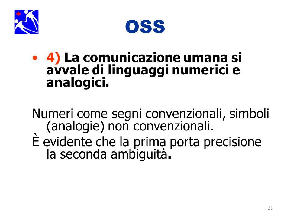 OSS 4) La comunicazione umana si avvale di linguaggi numerici e analogici. Numeri come segni convenzionali, simboli (analogie) non convenzionali.