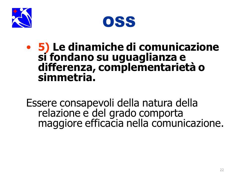 OSS 5) Le dinamiche di comunicazione si fondano su uguaglianza e differenza, complementarietà o simmetria.