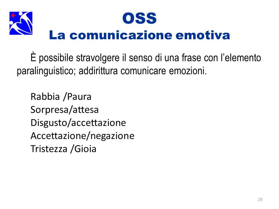 OSS La comunicazione emotiva
