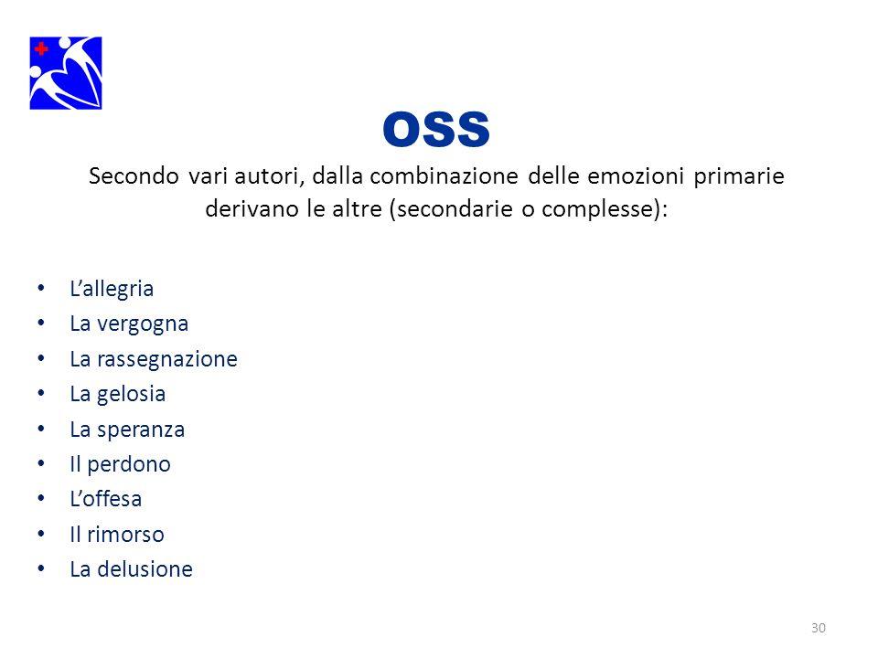 OSS Secondo vari autori, dalla combinazione delle emozioni primarie derivano le altre (secondarie o complesse):