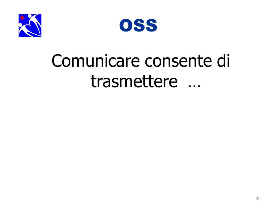 Comunicare consente di trasmettere …