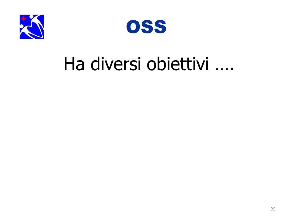 OSS. Ha diversi obiettivi ….