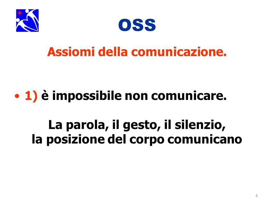 OSS Assiomi della comunicazione. 1) è impossibile non comunicare.