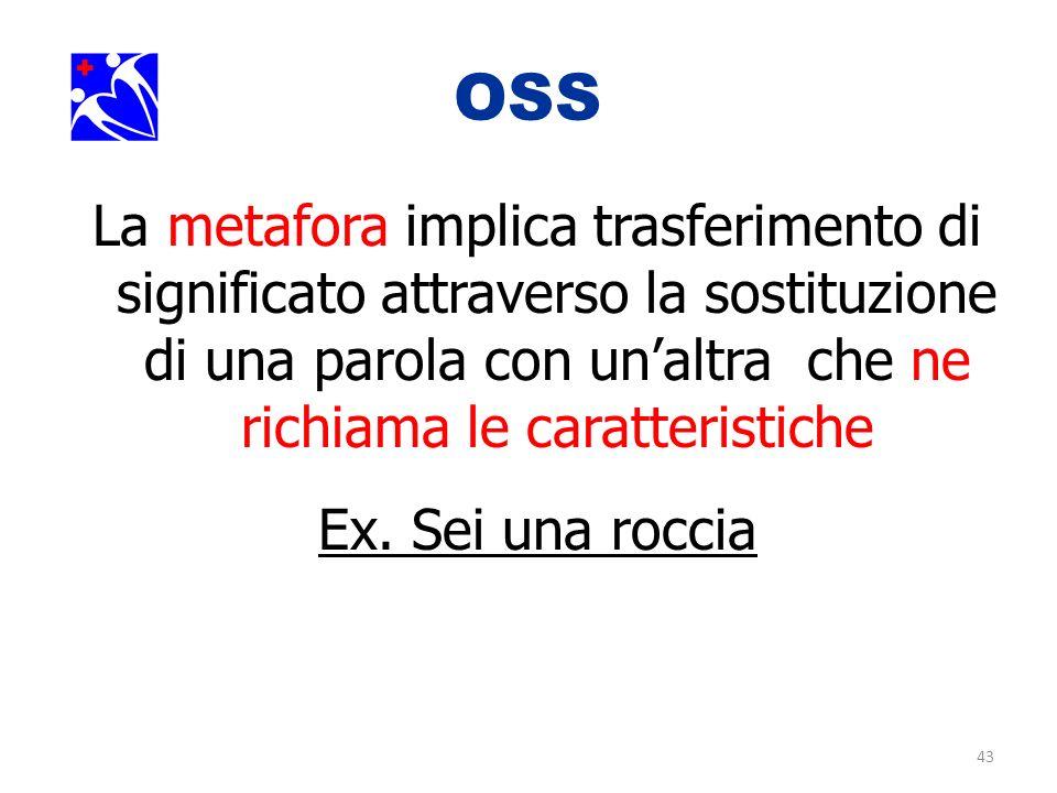 OSS. La metafora implica trasferimento di significato attraverso la sostituzione di una parola con un'altra che ne richiama le caratteristiche.